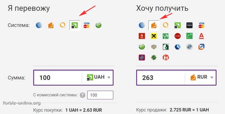 Как пополнить Яндекс кошелек и перевести с банковской карты в Украине