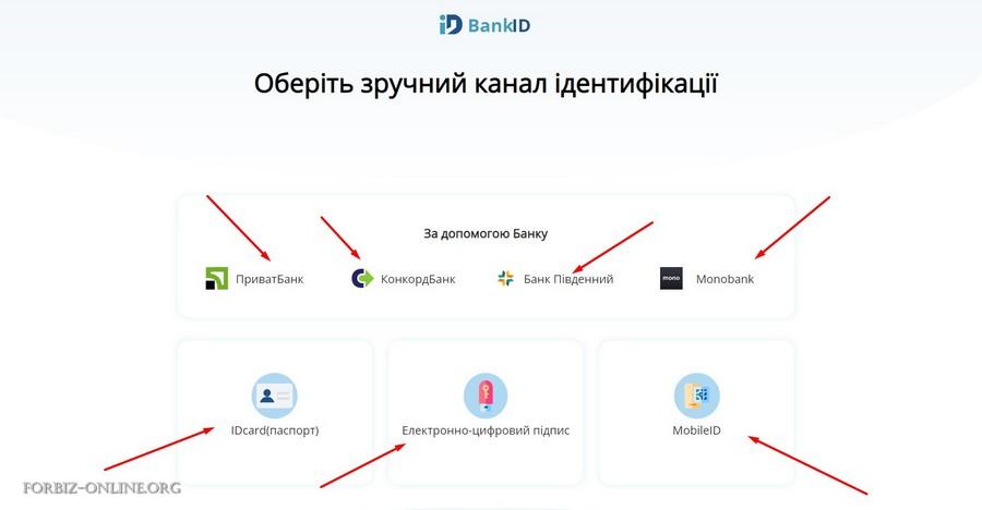 Каналы для идентификации Киви Украина 2021