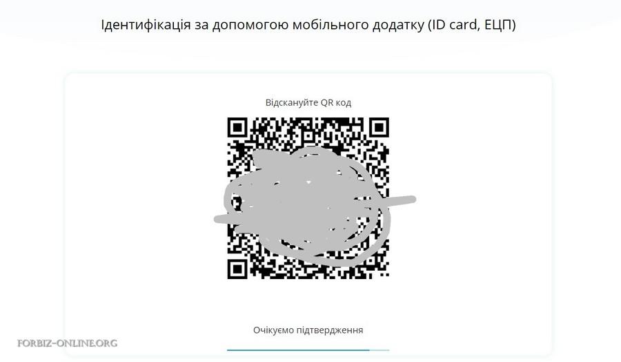 Подтверждение идентификации Киви через Монобанк