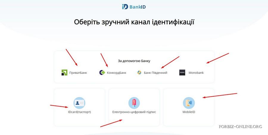 Каналы идентификации Юмани для Украины в 2021 году
