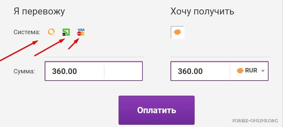 Как оплатить идентификацию Юмани в Украине 2021