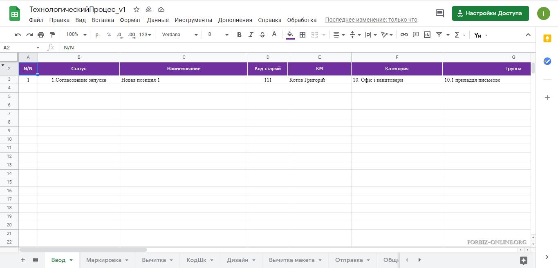 Гул таблица: данные добавлены