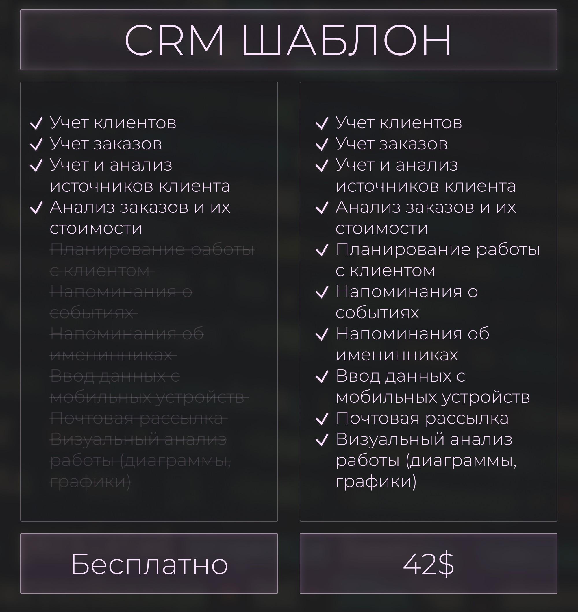 Сравнение СРМ таблицы бесплатной и платной версии