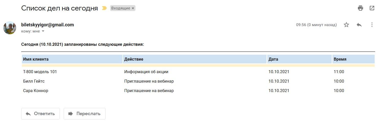 СРМ в Гугл таблице: список дел